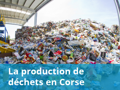La production de déchets en Corse